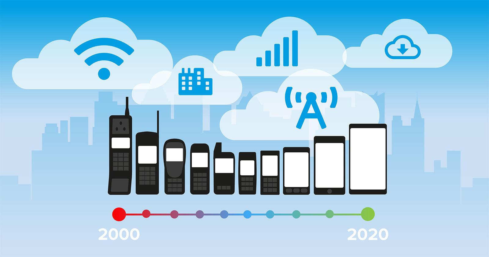 The mobile evolution